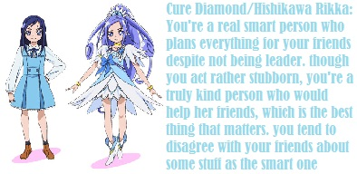 Which Pretty Cure Are You?