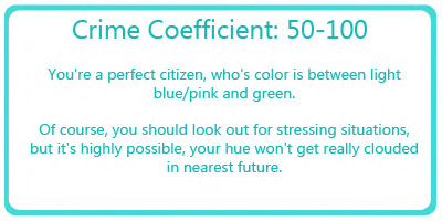 What Would Most Likely Be Your Crime Coefficient And Hue?