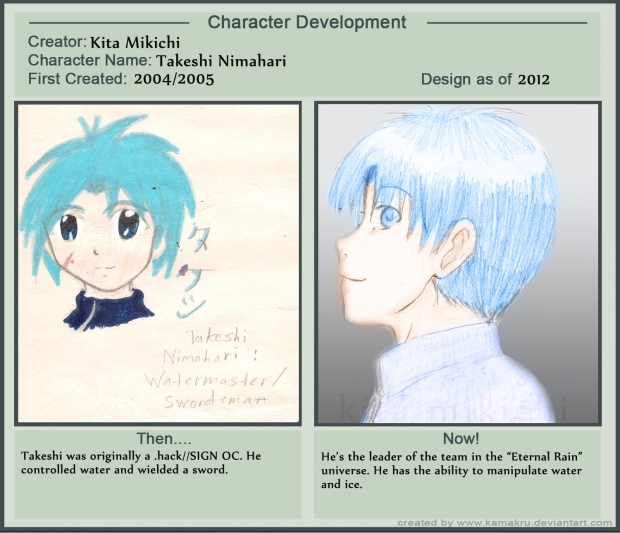 Development Meme: Takeshi