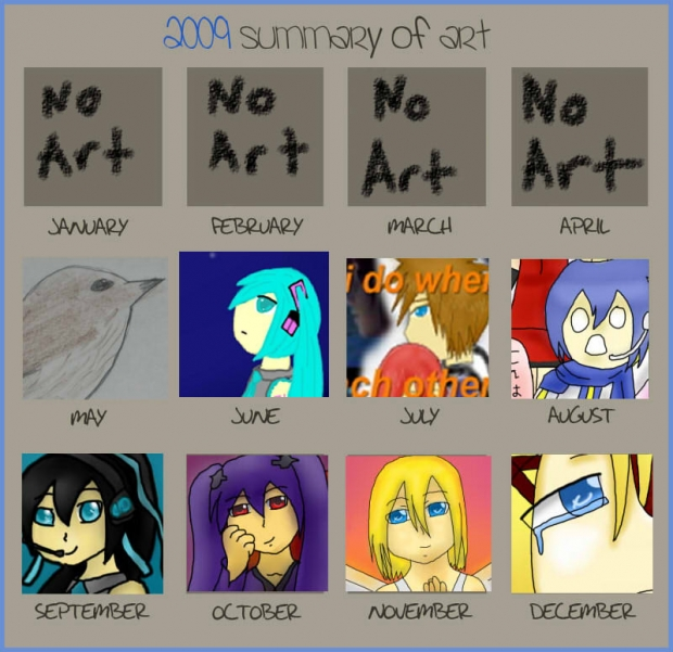 2009 Summary of Art