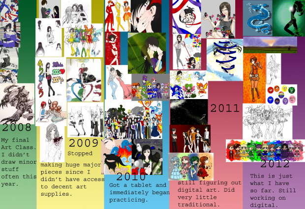 Art Improvement 2008-2012