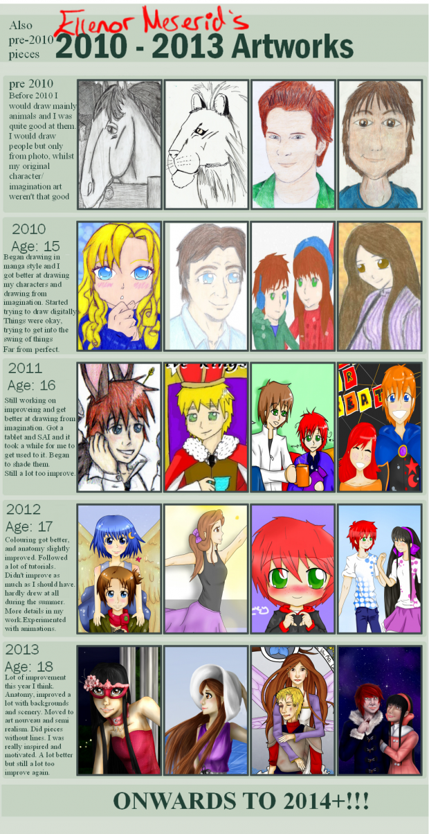 2010 To 2013 improvement