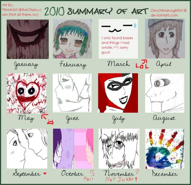 Art Summary Meme 2010