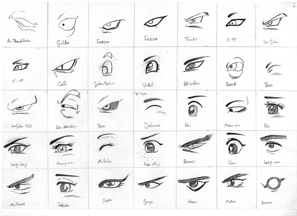 study of eyes, part 2